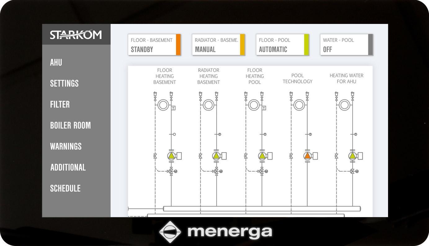 Menerga Web Building Management System – Web Server