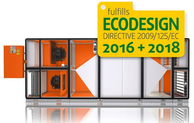 Ecodesign Directive x European Commission