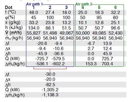 hx-diagramm-3-podatki