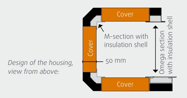 MB 50 unit housing