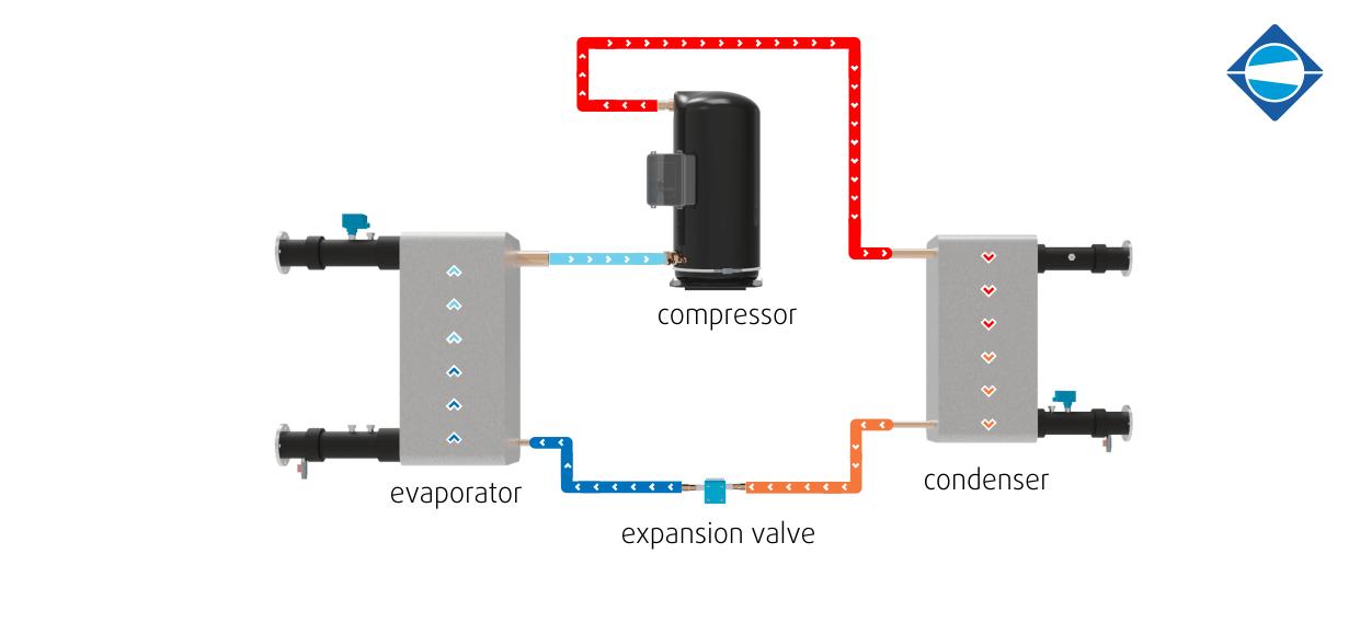 geothermal-heat-pump-rewatemp-menerga